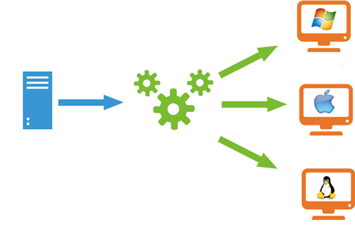 Server Virtualization Slider Image